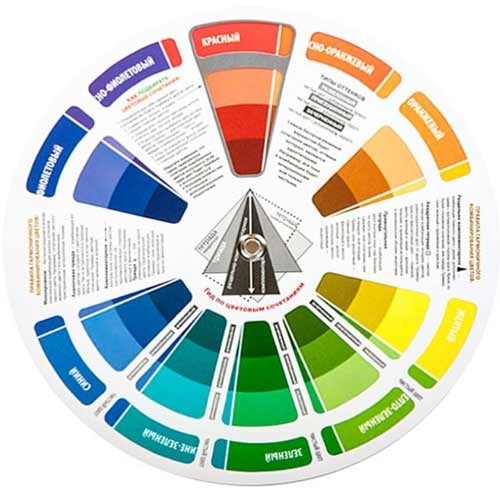 Color wheel for a manicure master